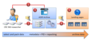 de:services:it_consulting:scientific_data_management:201508236_crc963_archiving.png